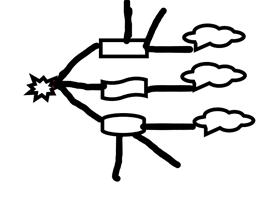 手绘思维导图