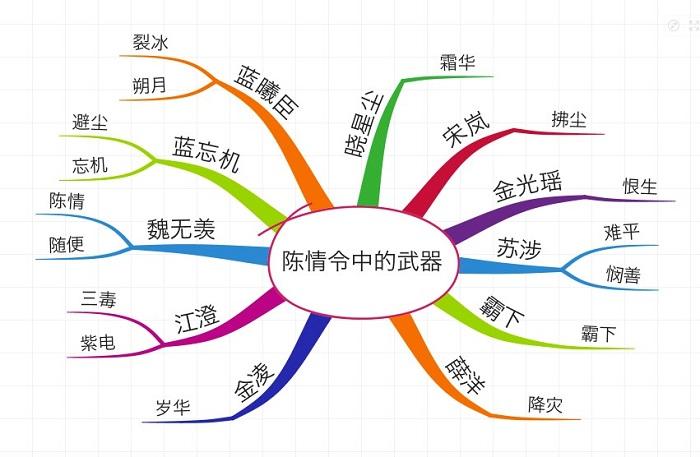 图片包含 文字, 地图  描述已自动生成