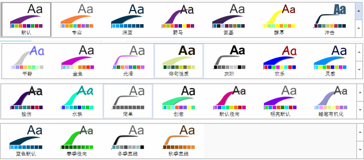 分支配色样式