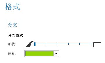 iMindMap主题格式