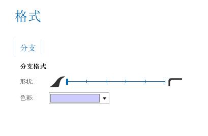 iMindMap线条