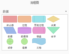 iMindMap流程图