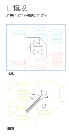 iMindMap模板