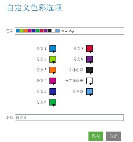 iMindMap色彩