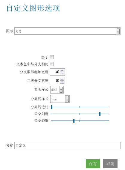 iMindMap图形样式