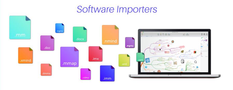 imindmap 软件