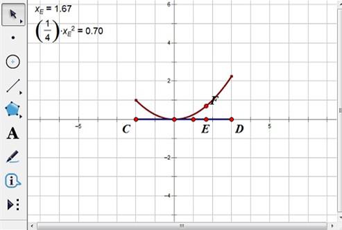 構造區間函數圖像