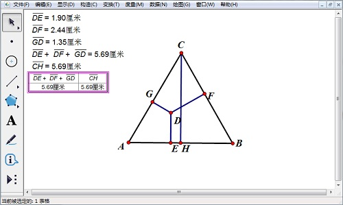 幾何畫板制表