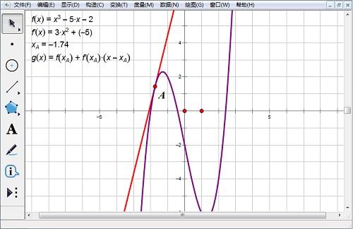 构造函数切线