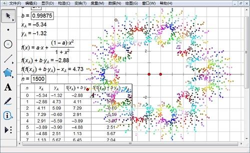 几何画板迭代