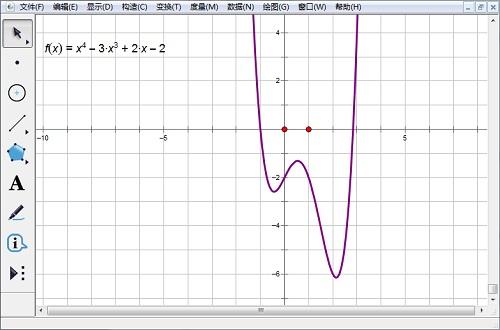 繪制函數圖象