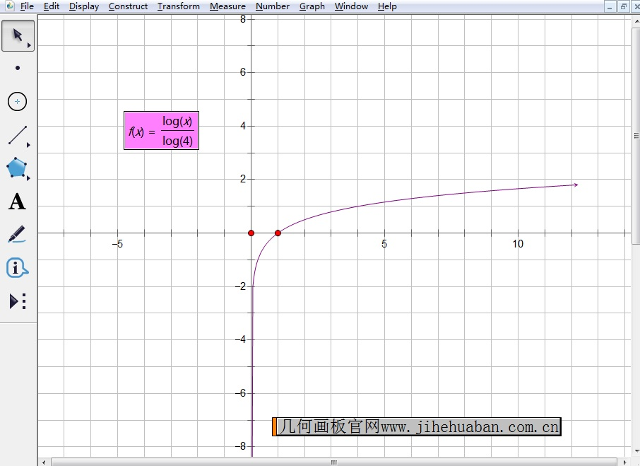 對數函數圖像