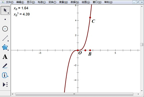 構造軌跡繪制函數圖像