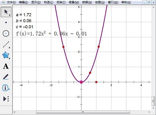 拖動原點對坐標軸進行位置調節