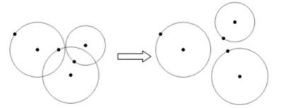 几何画板拖动圆