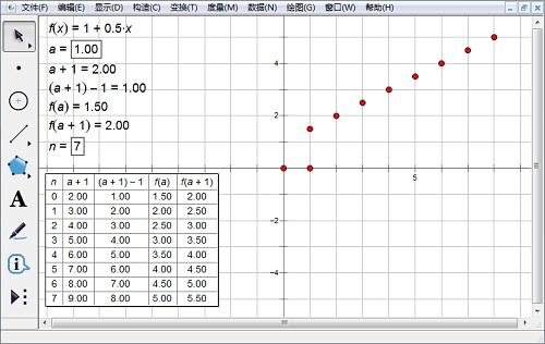 几何画板绘制数列图象