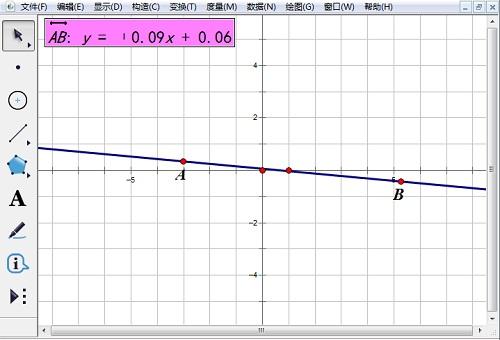 出现直线的方程