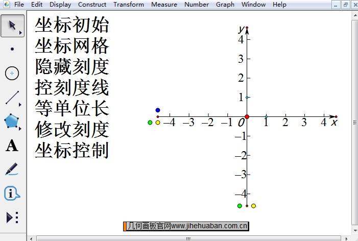 直角坐標系