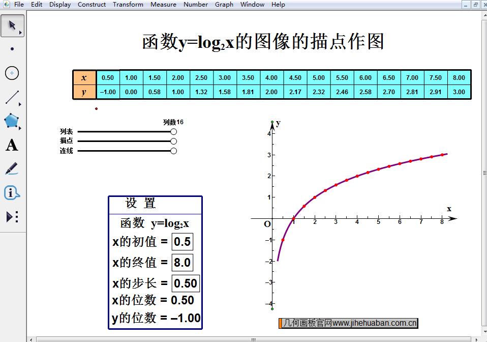 绘制动态对数函数