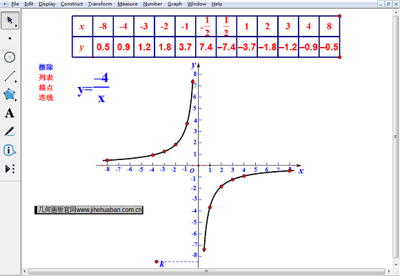 動態反比例函數圖像課件