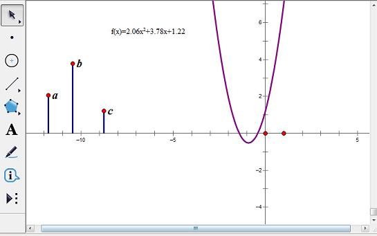 繪制動態二次函數圖像