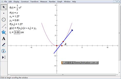 几何画板函数切线