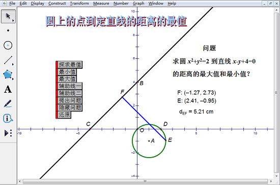 探究圆上的点到定直线的距离最值
