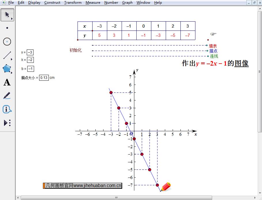 描点法作一次函数图像
