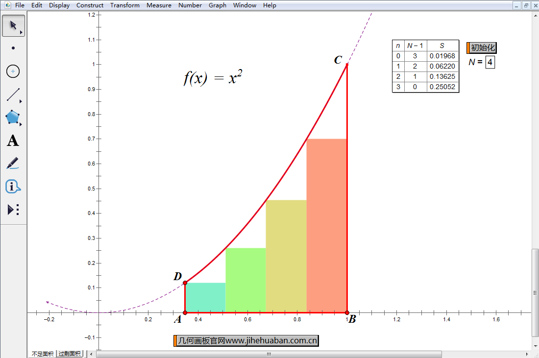研究曲边梯形面积课件