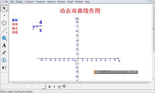 几何画板双曲线