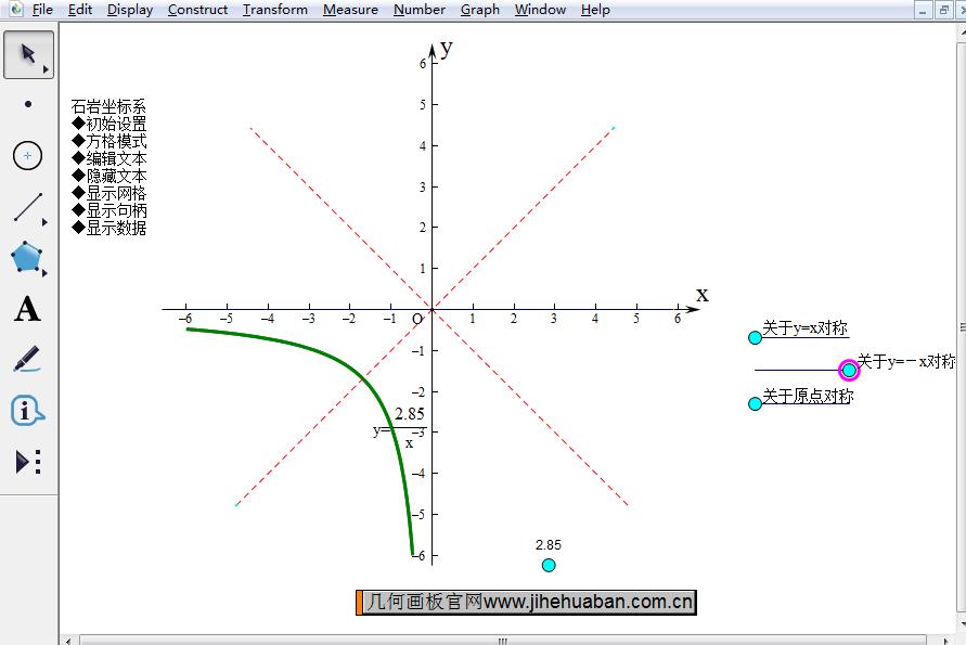 关于y=-x对称