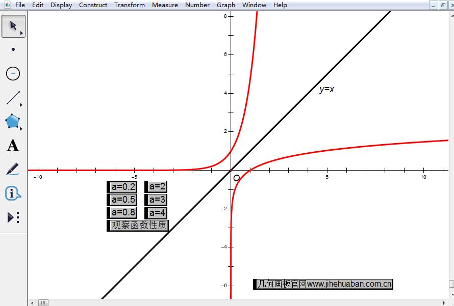 探究指数函数与对数函数的图像关系