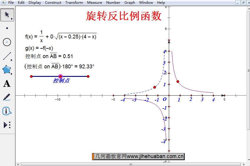 旋转反比例函数