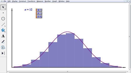 动态演示正态分布曲线图