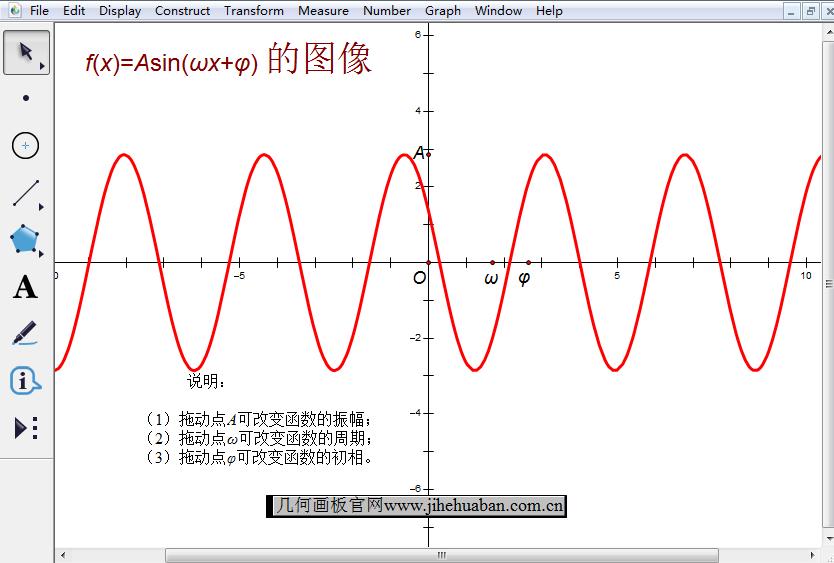 f(x)=Asin(ωx+φ)的图像