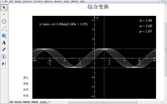 正弦型函数图像变换课件