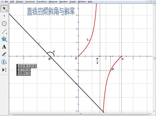 直线倾斜角与斜率关系课件