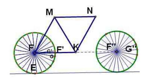 构造自行车车轮