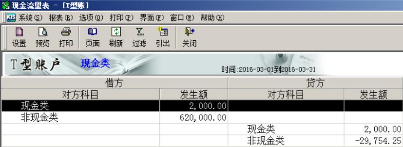 T型账指定界面