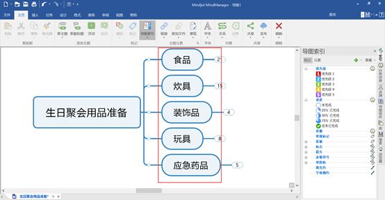 图3:将用品分为几个大类