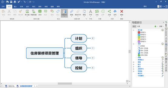 项目管理的四个基本过程