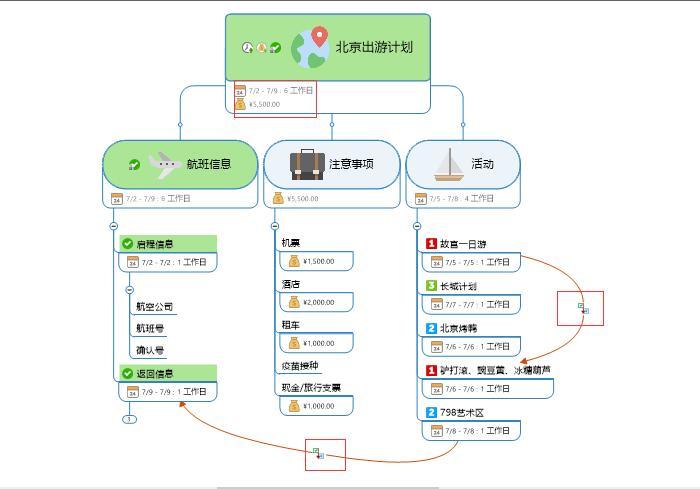 图11:整体计划表