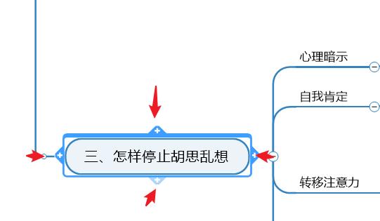 图 1:创建分支