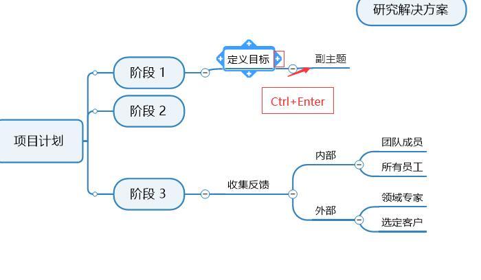 图2:创建副主题