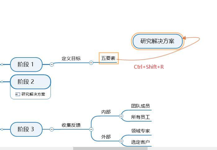 图5:添加关系线