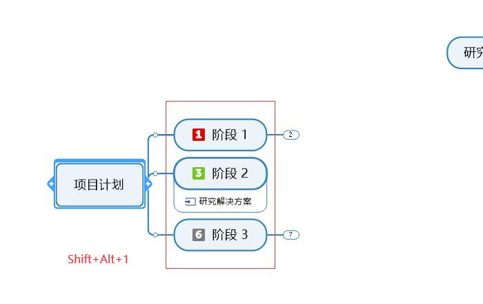 图8:显示分支等级1