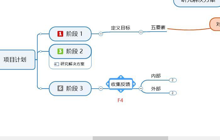 图10:单独显示