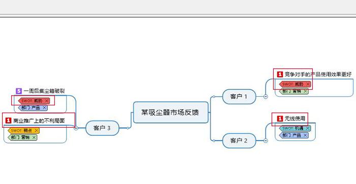 图9:显示优先级1和威胁