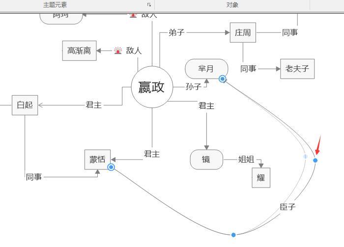 图10:移动锚点