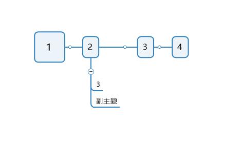图片6:选择模板